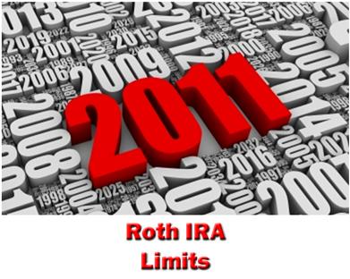 2011 Roth IRA Limits