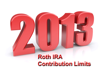 2013 Roth IRA contribution limits