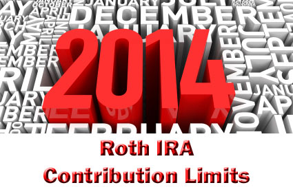 2014 Roth IRA contribution limits
