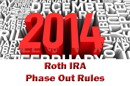 2014 Roth IRA Phase Out Rules