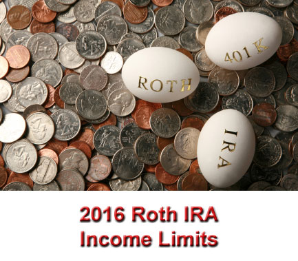 2016 Roth IRA income limits