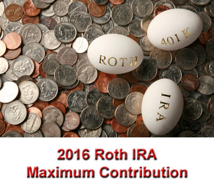 2016 Roth IRA maximum contribution