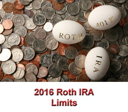 2016 Roth IRA limits