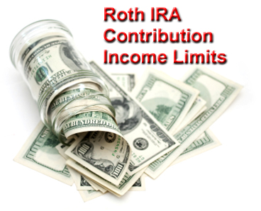 Roth IRA Contribution Income Limits