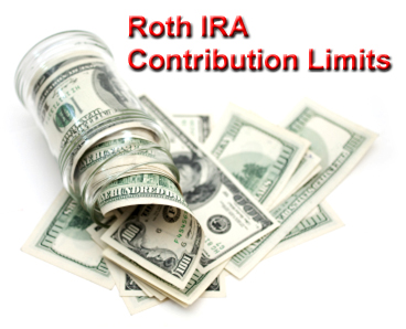 Roth IRA Contribution Limits