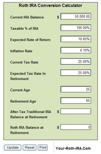 Roth ira conversion 2012: roth calculator for prof. Low income.