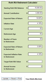 Roth IRA Calculator Retirement