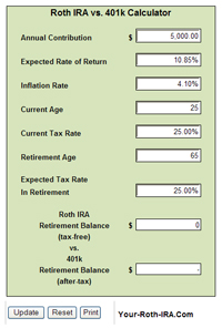 Retirement Calculator Images  Frompo