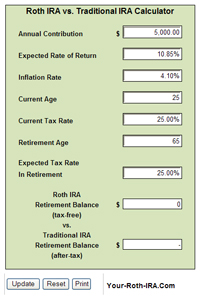 Retirement Calculator: Retirement Calculator Ira