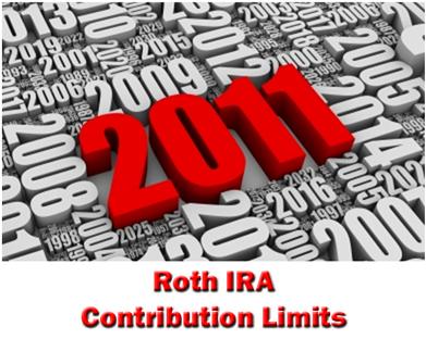 2011 Roth IRA Contribution Limits