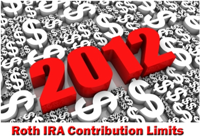 2012 Roth IRA contribution limits
