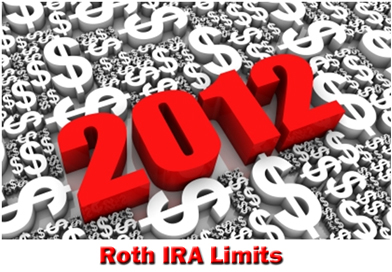 2012 Roth IRA limits