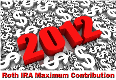 2012 Roth IRA maximum contribution