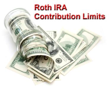 Roth IRA Contribution Limits